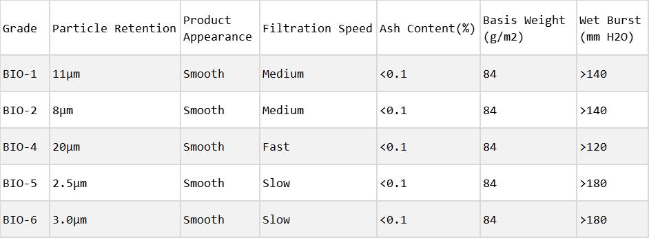 standard grade qualitative filter paper